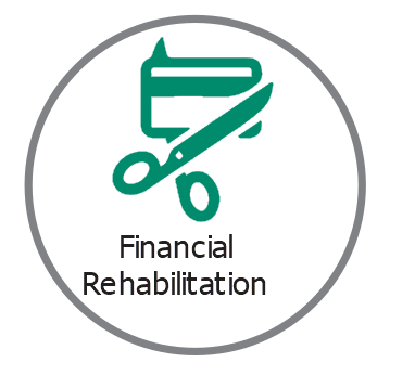 Financial Rehab